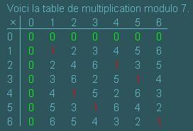 modulo7mult