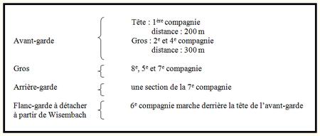 Composition_du_9_ao_t_1914