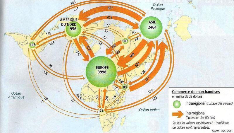 carte flux commerciaux - domination Triade 1