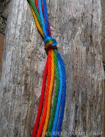 produits chauds beau look parcourir les dernières collections Activité bracelets brésiliens - Des Idées Par Milliers !