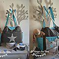 VENDU - grand sac à langer bébé fashion moderne nombreux rangements poches thème étoiles turquoise gris argenté 4