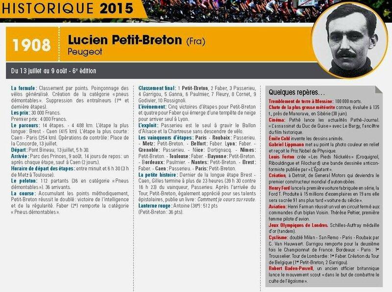 Historique Petit Breton