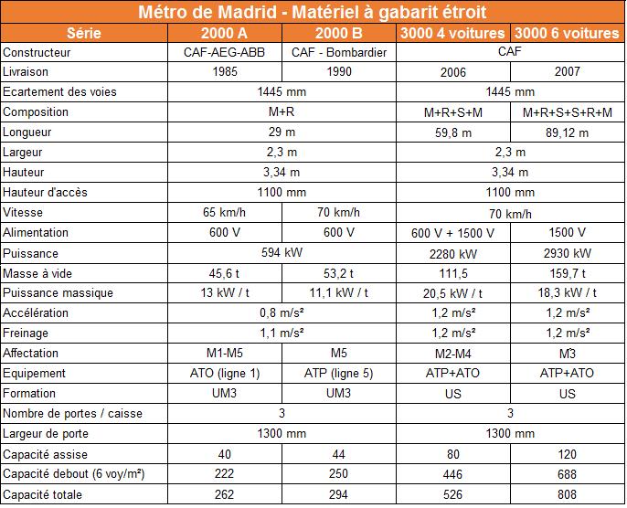 metro-madrid-2