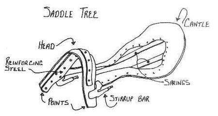 sadtree