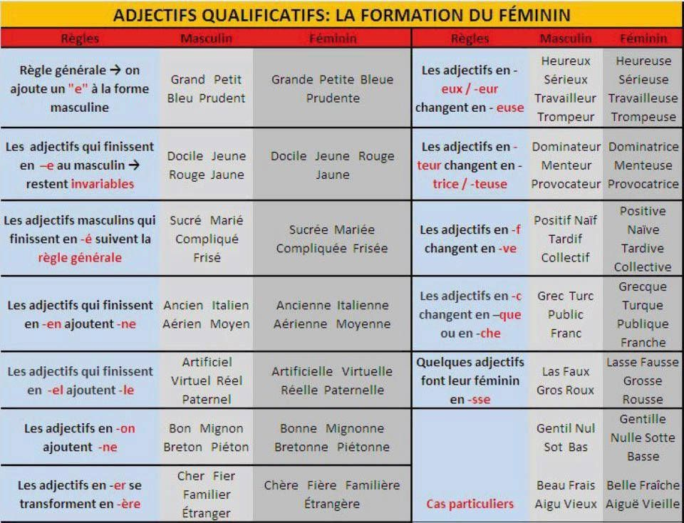 adjectifs_qualificatifs