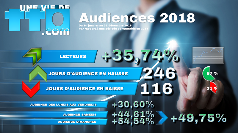Audiences 2018 - 02