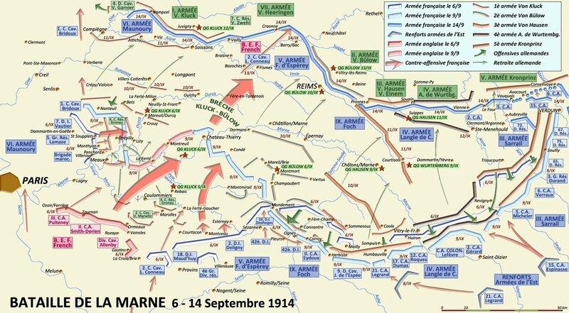 big-marne_1914
