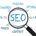 Seo : sedeco anime vos pages sur les réseaux sociaux !