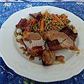 Filets mignons de porc aux lardons et sauce au poivre