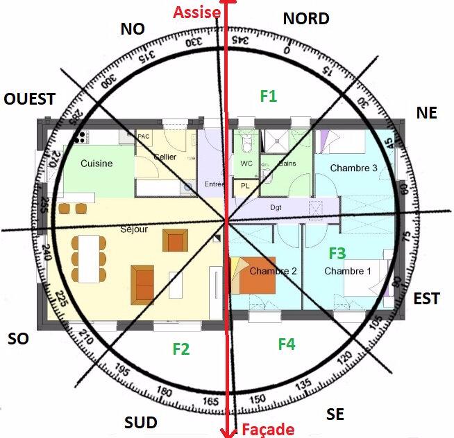 57-Quatre secteurs favorables