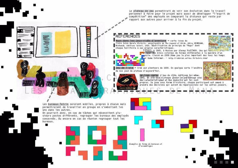 ProjetsSTART02_Page_4