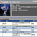 Myself world tour dvd: jolin still #1 on 5music and g-music