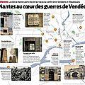 Nantes et les guerres de vendée, une mémoire trop discrète