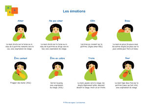Les_emotions