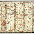 Synthese historique des calendriers !