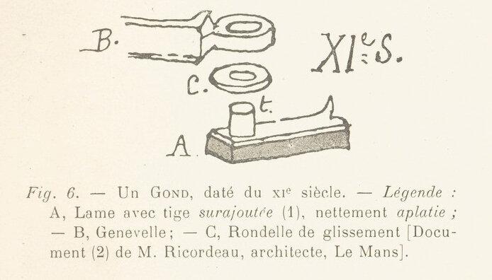 fig 6 Archéologie Ruines et légende du château de Belestat de la cité engloutie dans le Pagus d'Herbauges