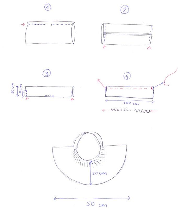 tuto sac plissé 1