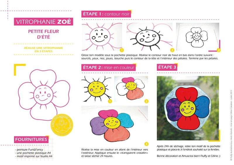 Tuto_Vitrophanie_Zoe_fluffy_illustratrice_tous_droits_reserves_V_blog