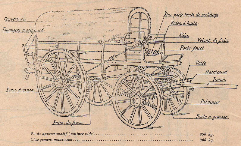 Fourgon modèle 1887