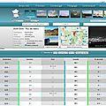 Stations météo d'altitude en ligne