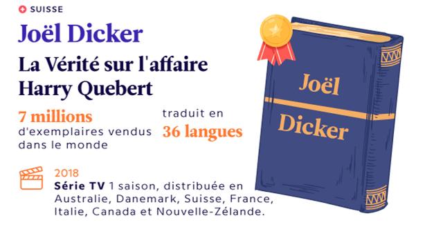 Infographie « Les secrets de la littérature française et internationale »
