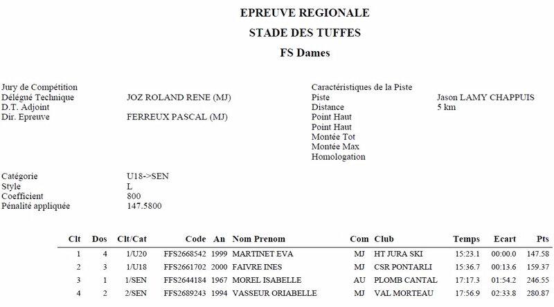 03122017 Course Régionale Dame