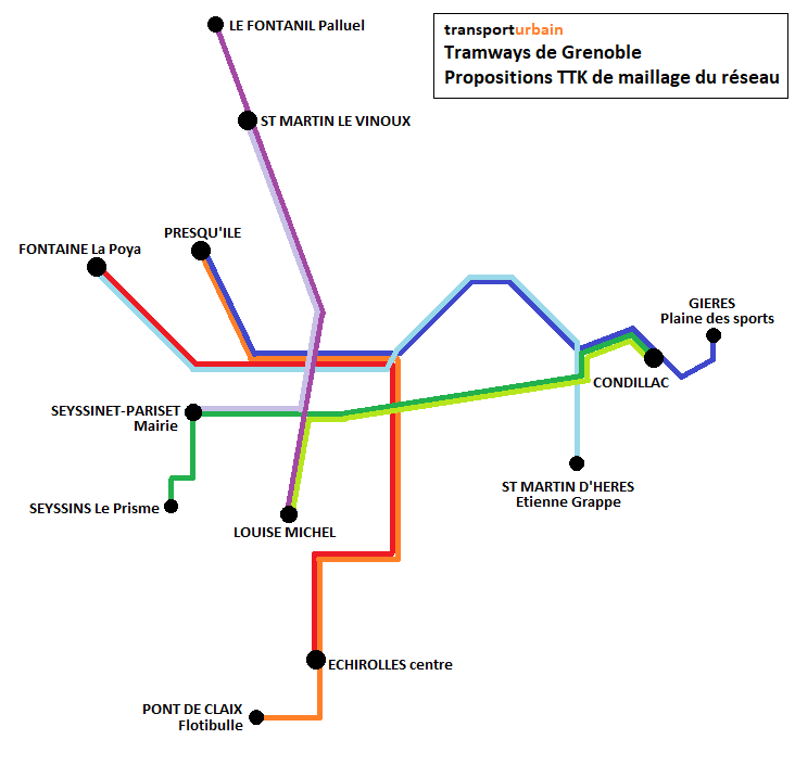 evolution-tram-grenoble