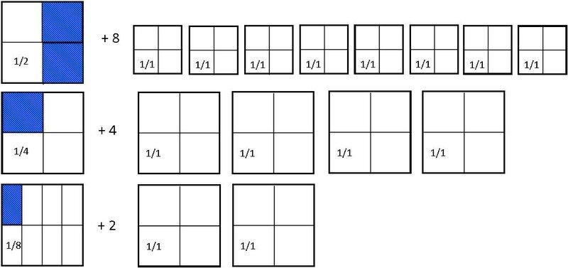 Mélange 4colors scale