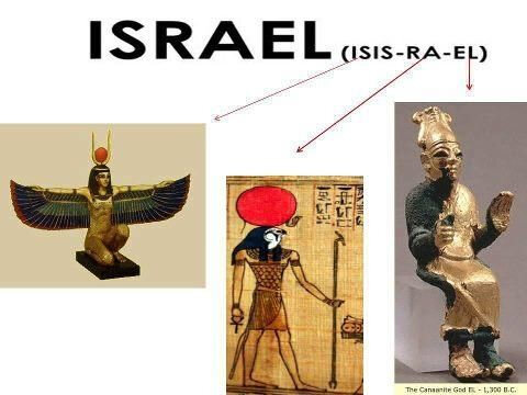 ISIS-RA-EL