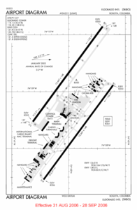 390px_El_dorado_airport_diagram