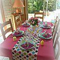 Edit du 25/04 : ma table de pâques en toute simplicité