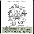 - documentaire / utilisations et histoire du chanvre, cannabis, écologique, économique