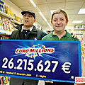 Temoignage euro-million