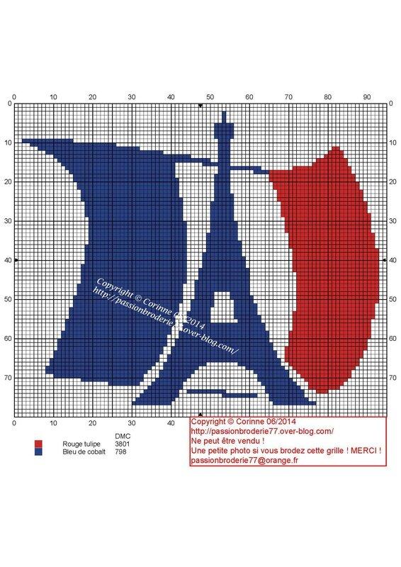Drapeau Paris