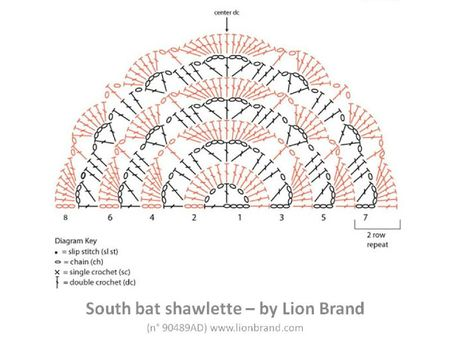 grille south bay shawl lion brand