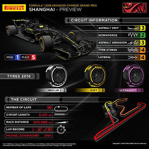 CHINESE F1 2019 PIRELLI 11