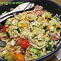 Salade de risetti au pesto