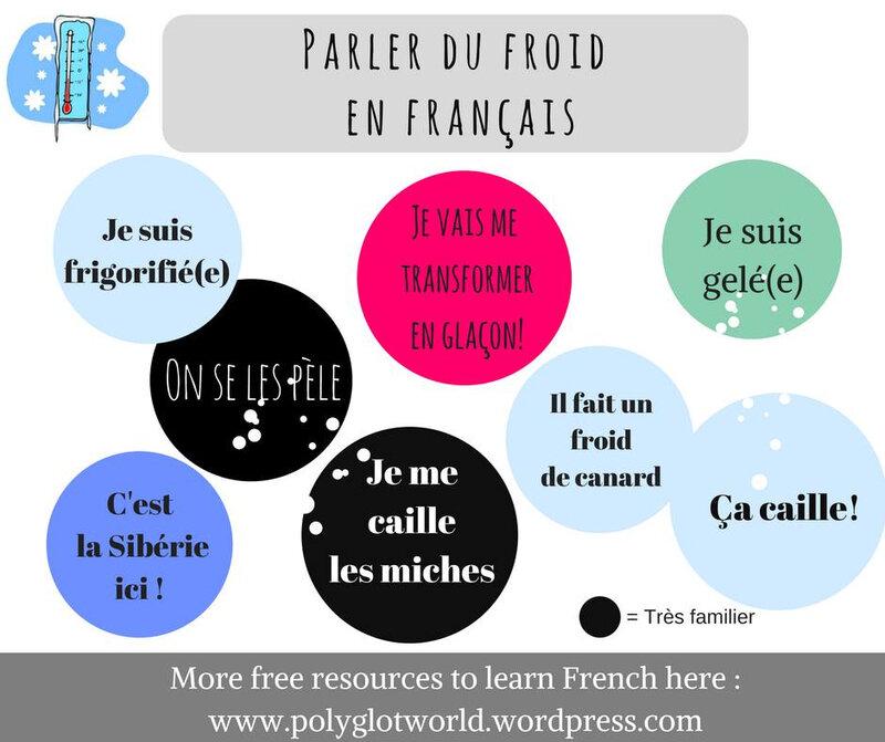parler du froid en français